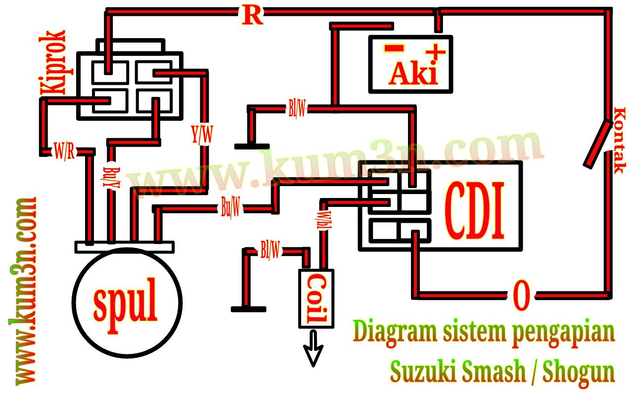 Diagram sistem pengapian motor suzuki smash / shogun.