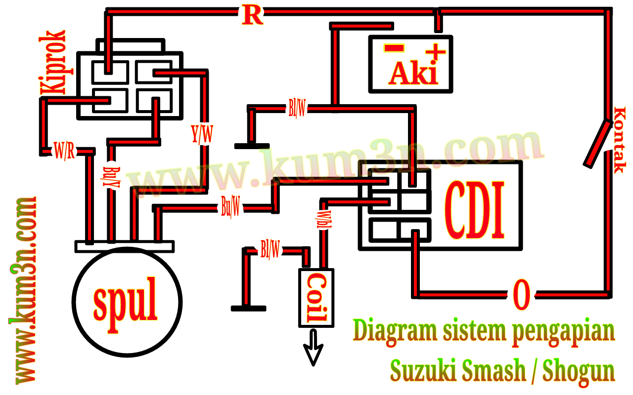 medium resolution of wiring diagram suzuki smash