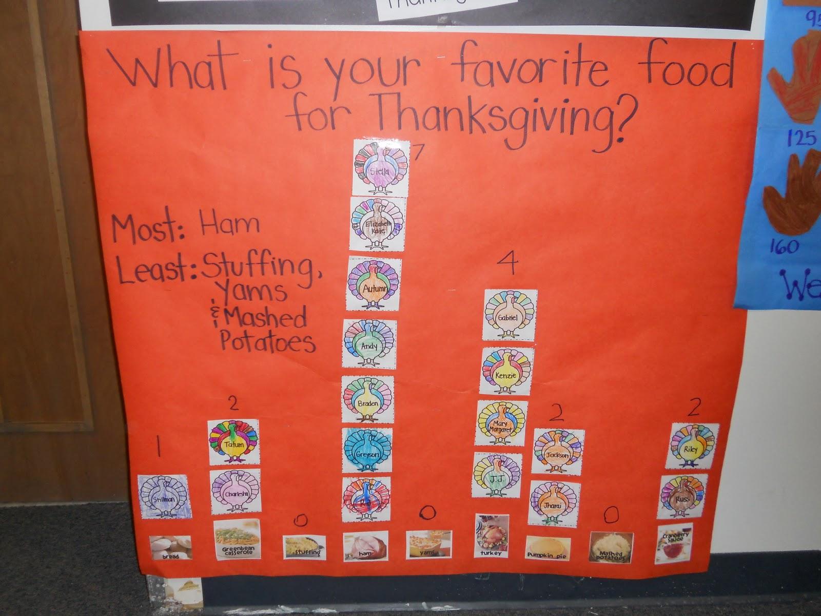 Mrs Kimbrell S Kindergarten Thanksgiving Activities