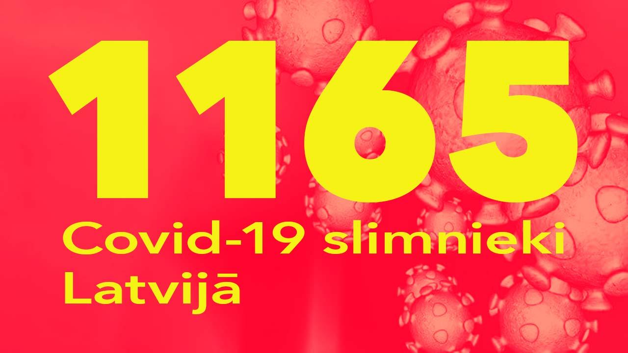 Koronavīrusa saslimušo skaits Latvijā 10.07.2020.