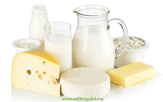 Dairy Products List for Fat Burning