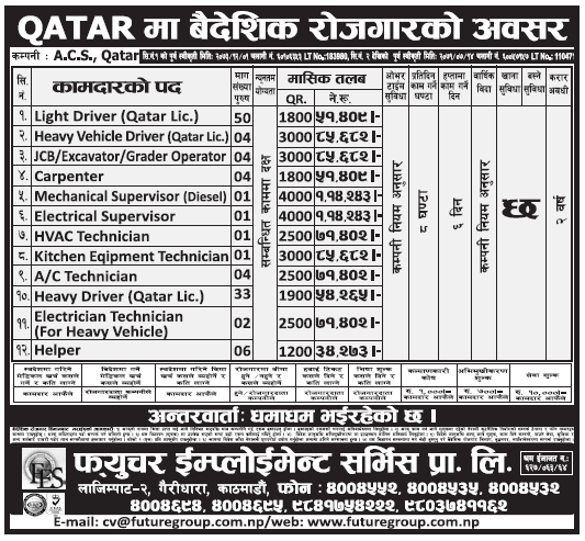 Jobs in Qatar for Nepali, Salary Rs 1,14,243