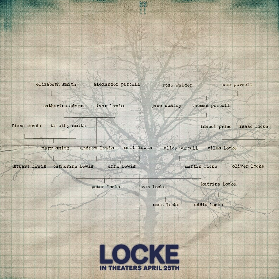 Locke-Tree of Life-Hayat Agaci