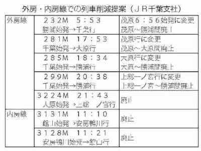 http://doro-chiba.org/nikkan_dc/n2017_07_12/n8379.htm