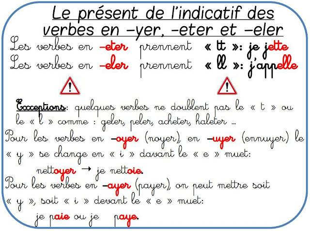 Czasowniki pierwszej grupy - gramatyka 2 - Francuski przy kawie