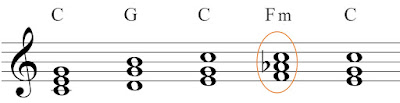 A chord progression containing a borrowed chord
