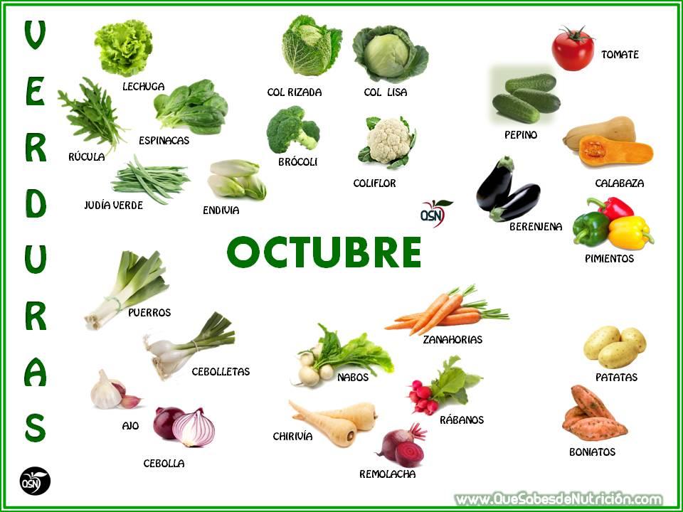 QSN: Verduras y frutas del mes