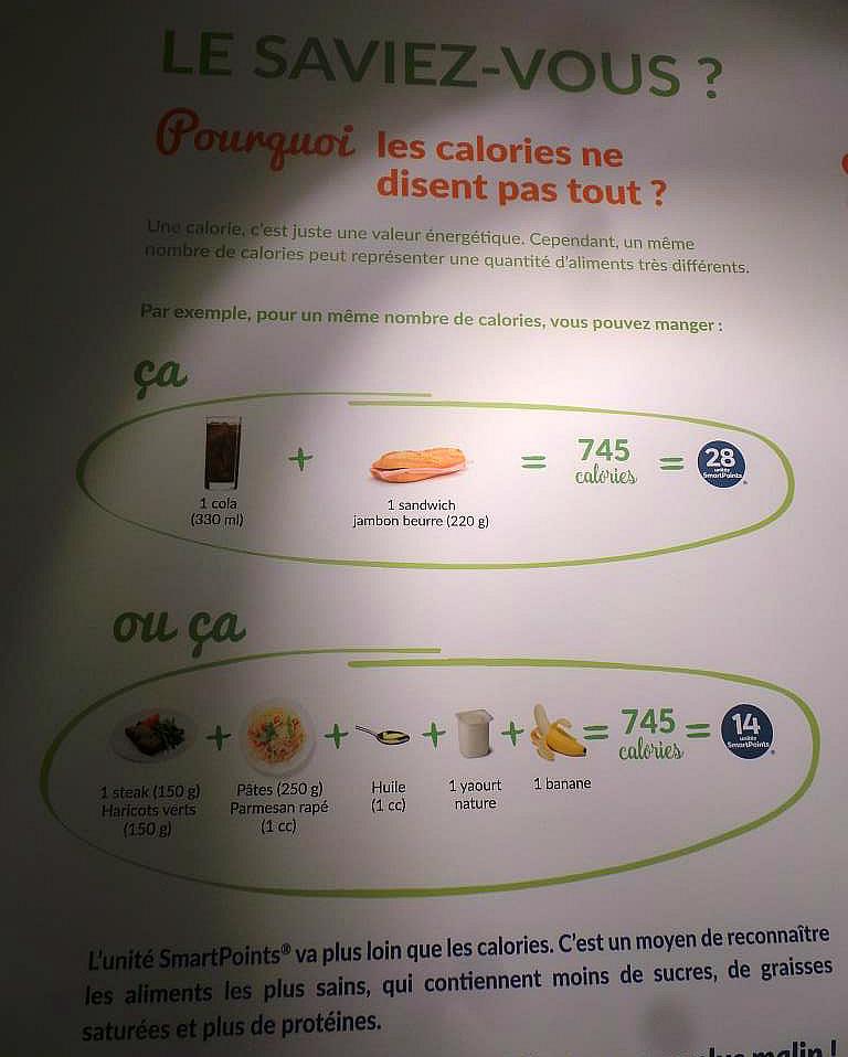 Weight Watchers Plats Cuisines