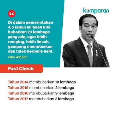 Benarkah Jokowi Sudah Bubarkan 23 Lembaga Negara?