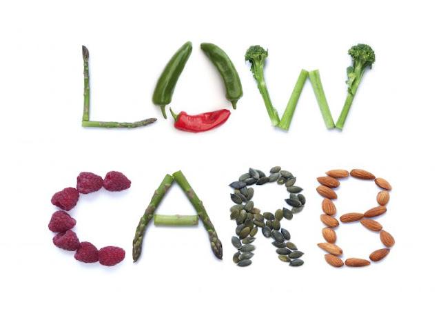 O meu estilo alimentar Low Carb - O que é e a minha história