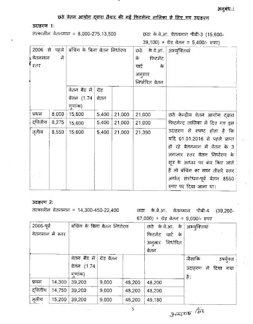 7th-cpc-bunching-example-on-6thcpc-fitment-table-hindi