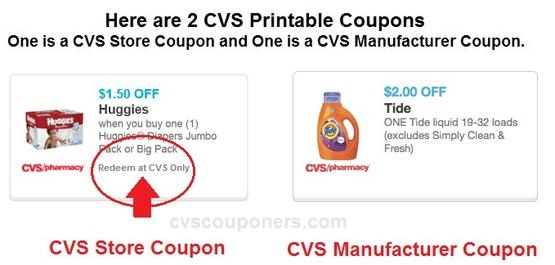 image relating to Cvs Coupons Printable named CVS Coupon Pointers Secrets