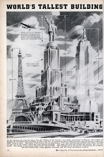 Comparación tamaño Palacio de los Soviets