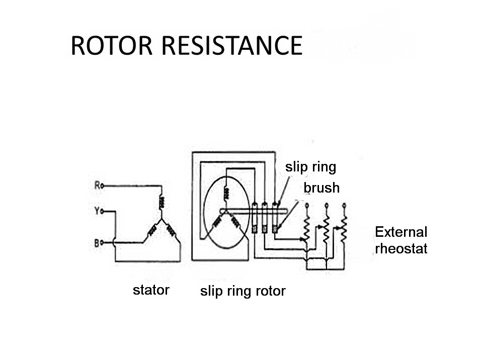 how to calculate rotor resistance of induction motor