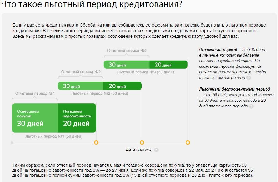 онлайн займ под 0 процентов в казахстане