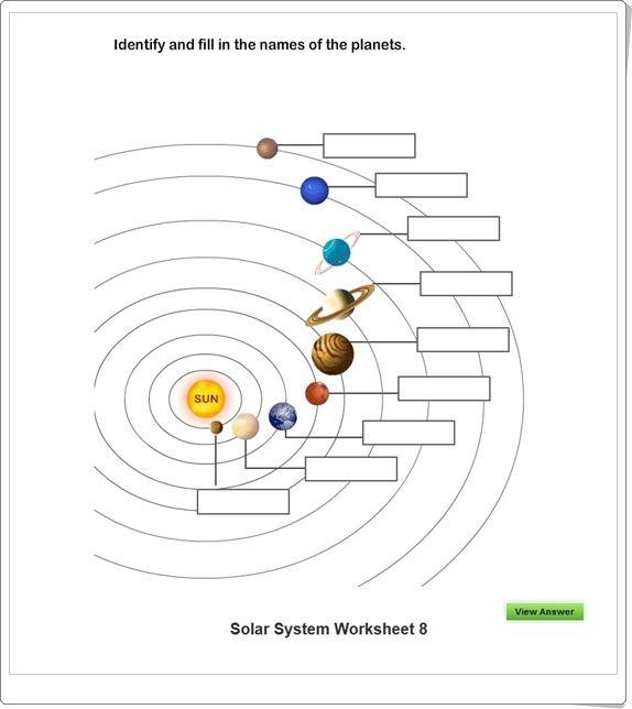 imagenes de los planetas del sistema solar para niños maquetas