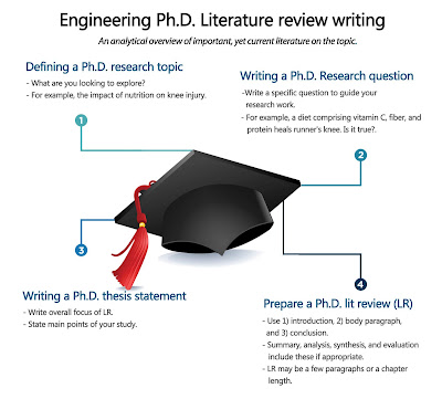how to write an engineering thesis