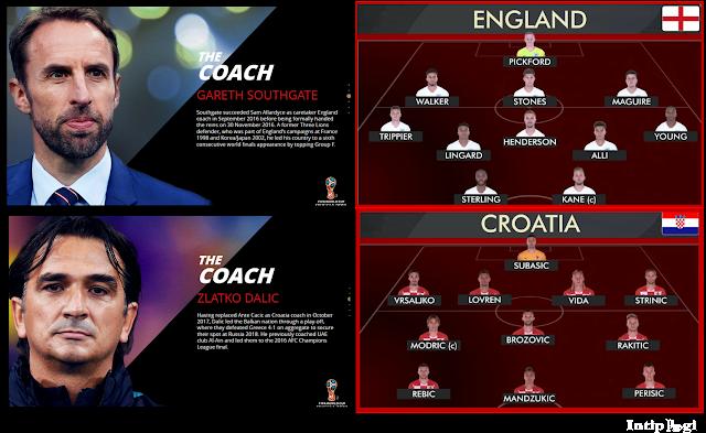 susunan pemain laga semi final inggris vs kroasia fifa world cup rusia 2018