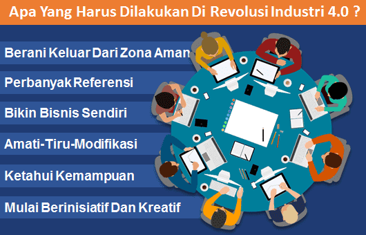 Tips Hadapi Revolusi Industri 4.0