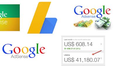 Hasilkan Uang dari Adsense dengan Tiga Cara Mudah