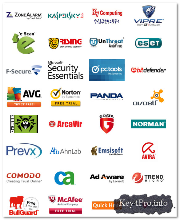 Chia sẻ Link tải bản cài đặt gốc của các hãng phần mềm  Antivirus ( Luôn Update )