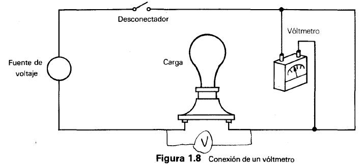 manual t u00e9cnico para instaladores el u00e9ctricos  el abc de las instalaciones el u00e9ctricas