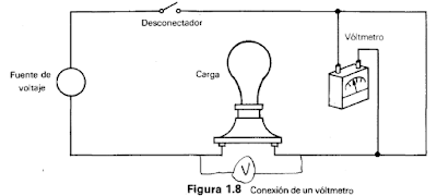 Manual técnico para instaladores eléctricos: El ABC de las