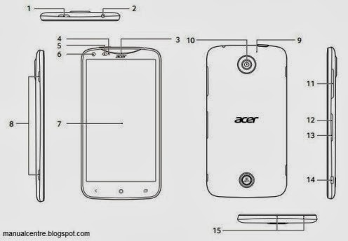 Acer liquid S2 Layout and Key Functions