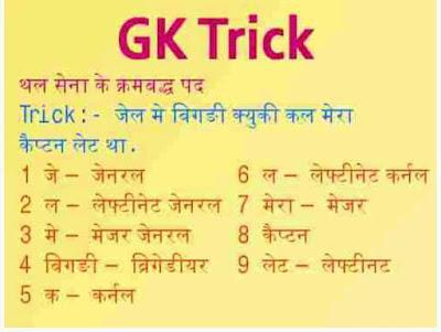 GK tricks hindi