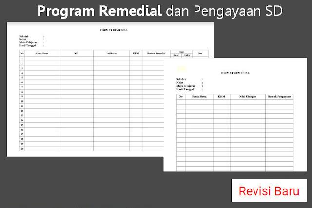 Program Remedial dan Pengayaan