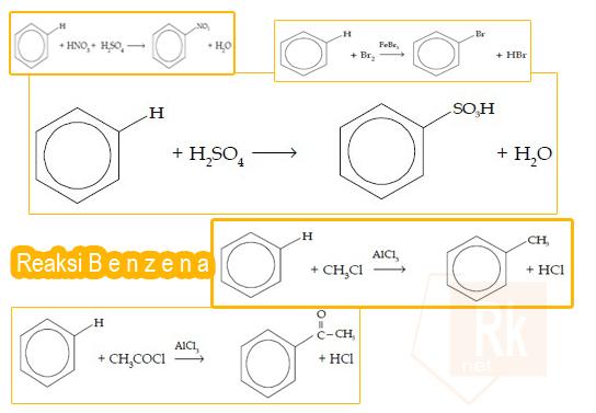 Reaksi Benzena