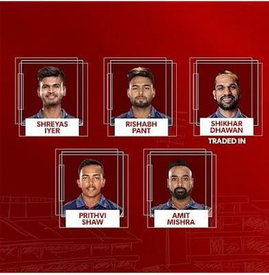 IPL 2019 : DD 2019 Team Squad