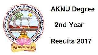 manabadi aknu degree 2nd year results 2017