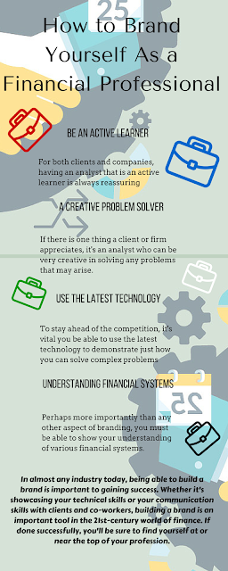 Jonah Engler - Financial Professional Infographics
