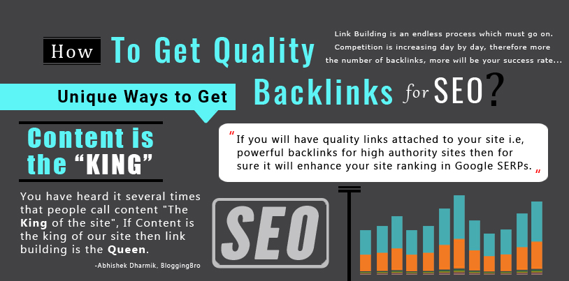 Image result for How to Build Backlinks For Your Blog From Quality Sites