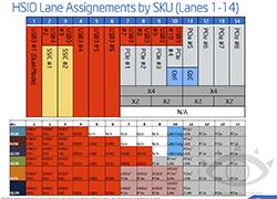 Comparison: ASRock Extreme4 Z170, Z170-A Asus, Gigabyte and Z170X Z170XP-SLI-UD3, MSI Z170A and Z170A Krait Gaming SLI Plus