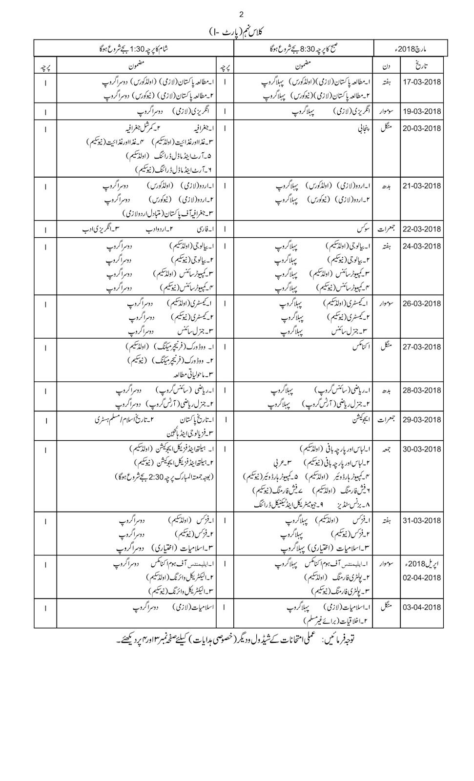 9th class result 2019 gujranwala board | Gujranwala Board