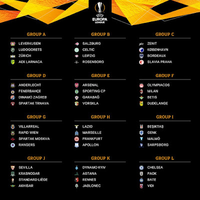 Europa League full group 2018