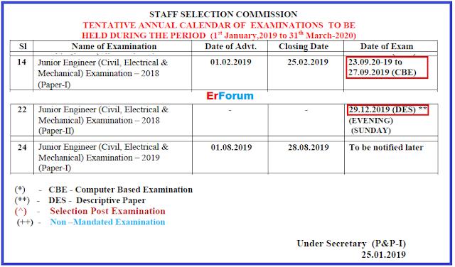 ssc-je-2018-19-exam-date