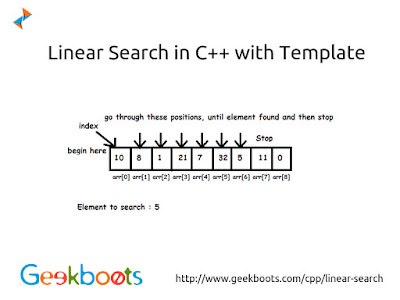 https://www.geekboots.com/cpp/linear-search