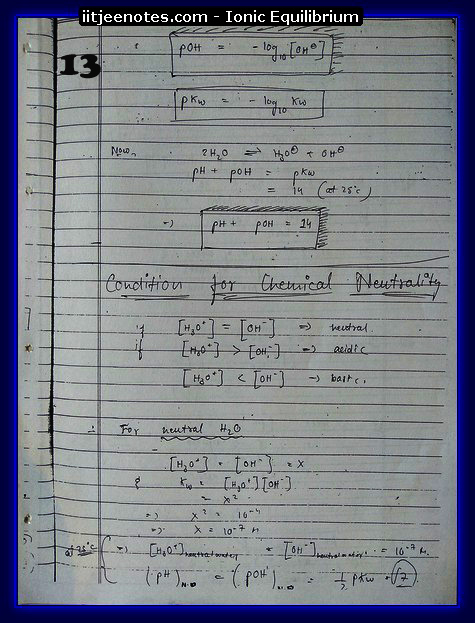 Ionic Equilibrium13
