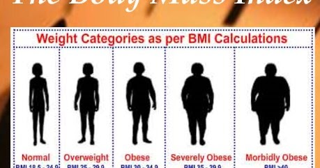 Tag: Berat Badan Ideal Wanita Tinggi 160