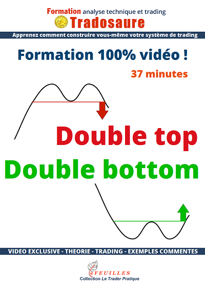 double-top-double-bottom-trading-video