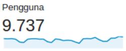 pengguna google analytics