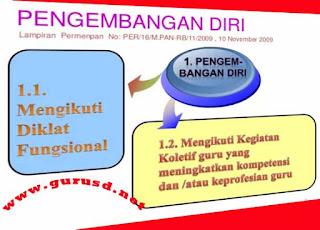 Contoh Laporan Pengembangan Diri Pada Kegiatan Kurikulum 2013