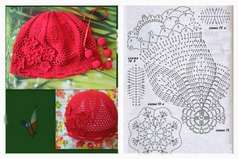 Gorros a Crochet - Google+