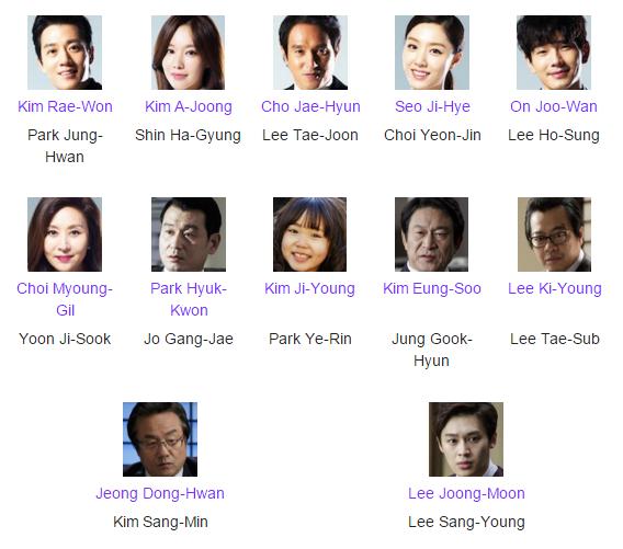Sinopsis Drama Korea Punch Episode 1 – Tamat