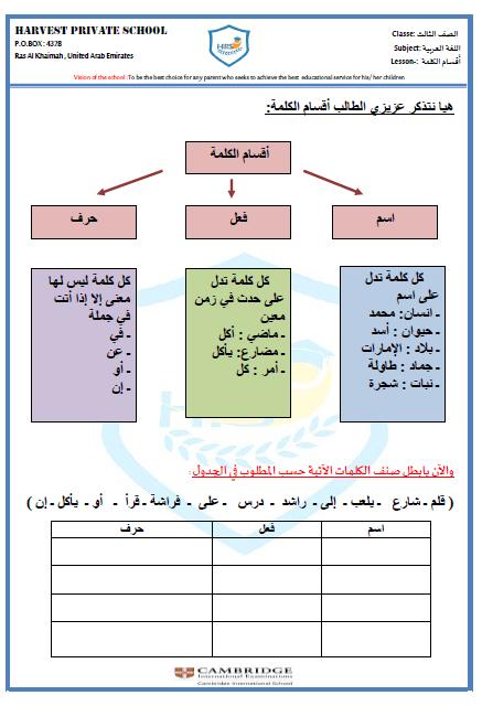ورقة عمل أقسام الكلمة في اللغة العربية للصف الثالث الفصل الاول
