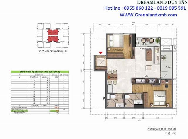 Mẫu căn hộ 70,9 m2 dự án Dreamland Bonanza số 23 Duy Tân