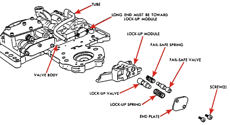 Ls1 Wiring Harness For S10. Ls1. Wiring Diagram
